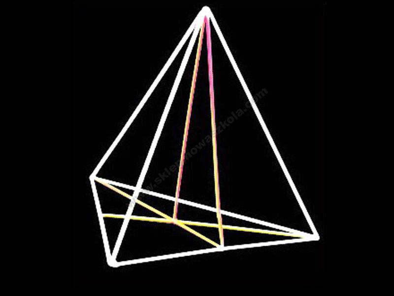 HG0033 Trokutasta piramida