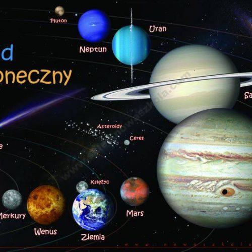 NS1103 Sunčev sustav