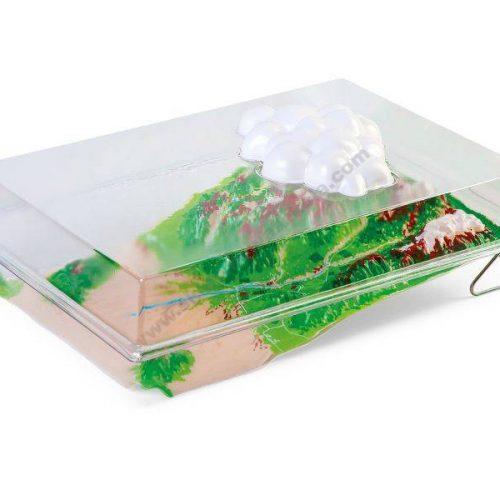 VO5864 3D lik hidrološkog toka